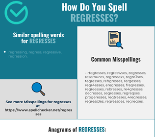 Correct spelling for regresses