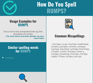 Correct spelling for rumps