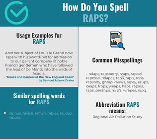 Correct spelling for raps