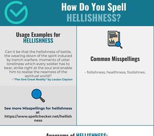 Correct spelling for hellishness