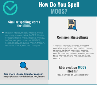 Correct spelling for moos