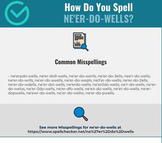 Correct spelling for ne'er-do-wells