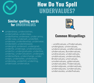 Correct spelling for undervalues