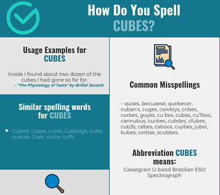 Correct spelling for cubes