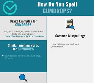 Correct spelling for gumdrops