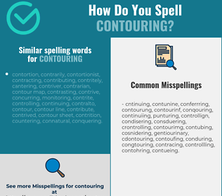 Correct spelling for contouring