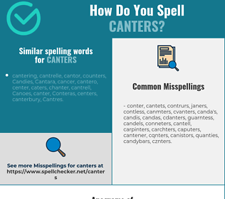 Correct spelling for canters