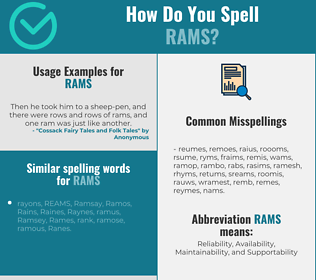 Correct spelling for rams