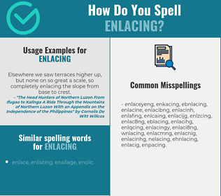 Correct spelling for enlacing