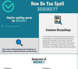 Correct spelling for brainily