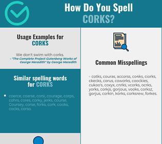 Correct spelling for corks