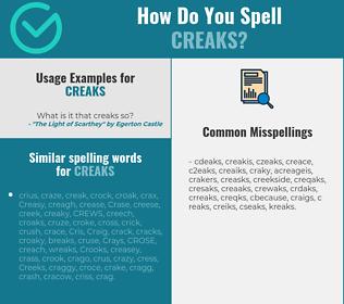 Correct spelling for creaks