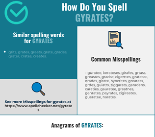 Correct spelling for gyrates