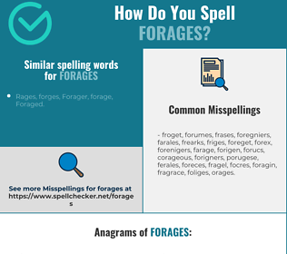 Correct spelling for forages