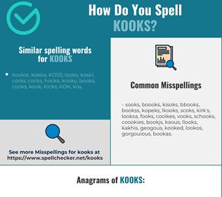 Correct spelling for kooks