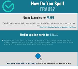 Correct spelling for fraus