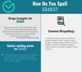 Correct spelling for soaks