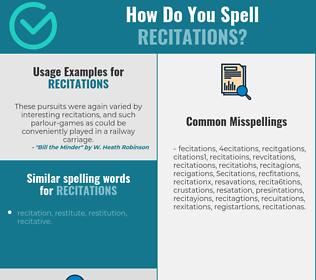 Correct spelling for recitations