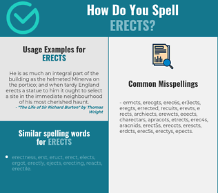 Correct spelling for erects