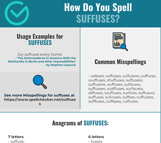 Correct spelling for suffuses