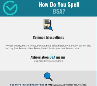 Correct spelling for BSA