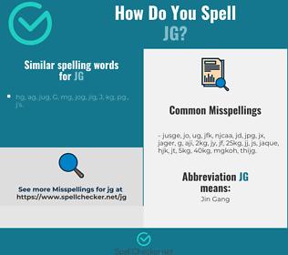 Correct spelling for JG