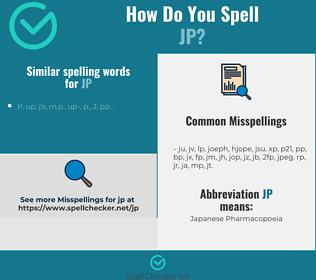 Correct spelling for JP