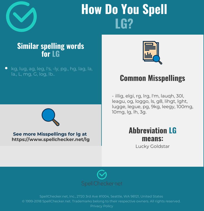 Correct spelling for LG [Infographic] | Spellchecker net