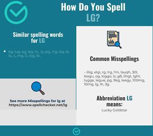 Correct spelling for LG