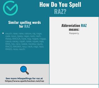 Correct spelling for RAZ