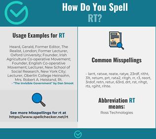 Correct spelling for RT