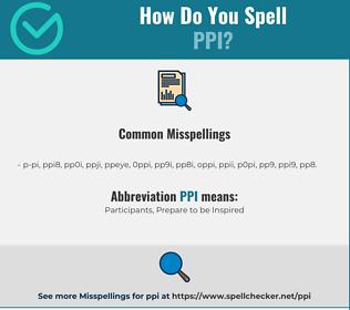 Correct spelling for ppi