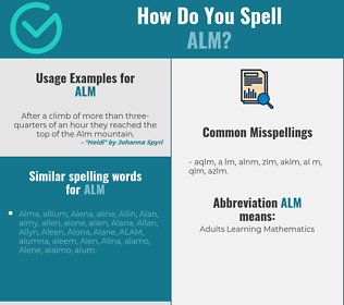 Correct spelling for ALM