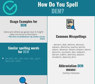 Correct spelling for DEM