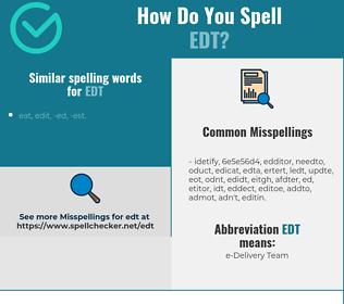 Correct spelling for EDT