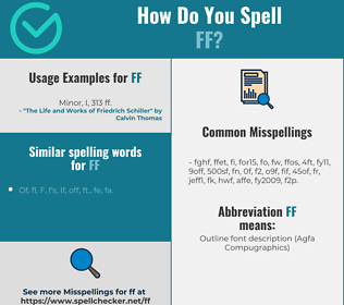 Correct spelling for FF