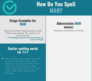 Correct spelling for MAH