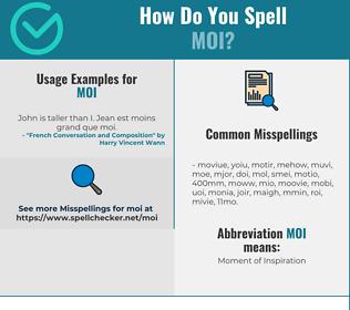 Correct spelling for MOI
