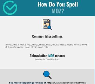 Correct spelling for MOZ