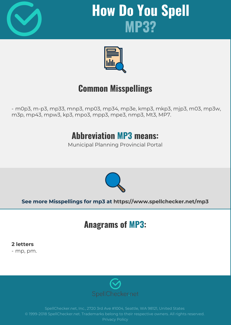 Correct Spelling For Mp3 Infographic Spellchecker Net