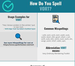 Correct spelling for VORT