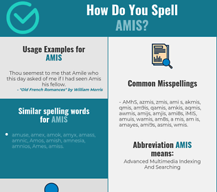 Correct spelling for AMIS