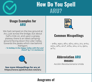 Correct spelling for ARU