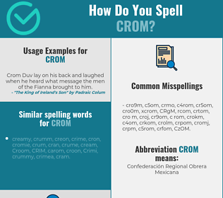 Correct spelling for CROM