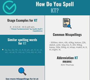 Correct spelling for KT