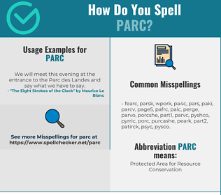Correct spelling for PARC