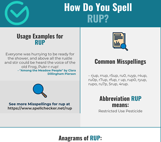 Correct spelling for RUP