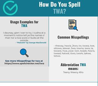 Correct spelling for TWA