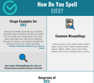 Correct spelling for EIES