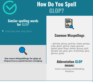 Correct spelling for GLOP